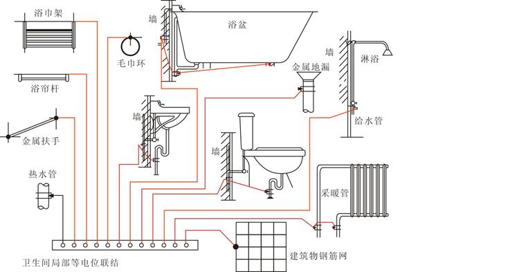 td28-m等电位联结端子箱